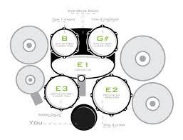 Drumdial Tuning Chart 66 Expository Bass Drum Tuning Chart