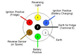 wiring diagram for 13 pin trailer socket wiring 13 pin trailer wiring 13 printable wiring diagram database on wiring diagram for 13 pin