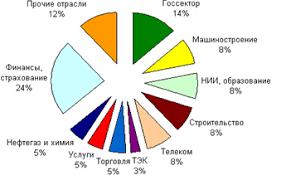 Реферат Электронный документооборот ru