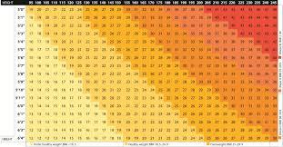 mass index chart 1