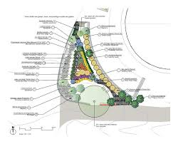 Small Picture Rain Garden Design Garden Design Ideas