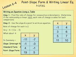 point slope form writing linear eq