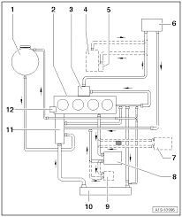 audi workshop manuals \u003e a3 mk2 \u003e power unit \u003e 4 cylinder tdi engine Toyota Vehicle Cooling System Diagram 4 valve common rail), mechanics \u003e engine cooling \u003e cooling system \u003e connection diagram for coolant hoses engine code cbea