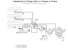 wiring for hss single tbx tone and coil split fender perhaps this will be of some help for the tbx and