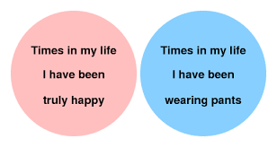 Pants Venn Diagram Venn Diagram