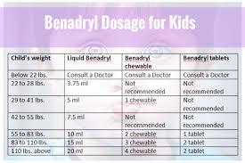 Kids Benadryl Dosage Kids