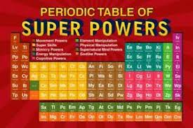 Powers Of I Chart Details About Periodic Table Of Super Powers Red Reference Chart Poster 24x36 Inch