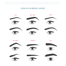 Eyebrow Shape For Your Face Choosing The Right Eyebrow