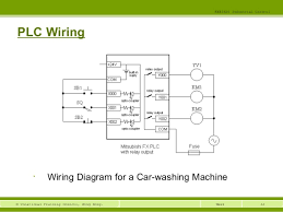 wiring diagram plc the wiring diagram plc wiring diagram a digital to analog d a converter in the