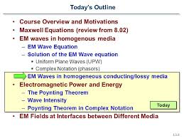 3 l3 3 course overview and motivations maxwell equations