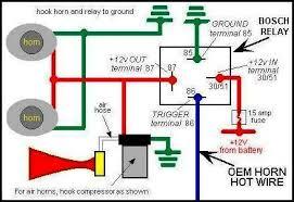 wiring diagram honda xrm 125 wiring wiring diagrams online