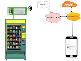 Aws Token Vending Machine Gorgeous Smart Vendy Hacksterio