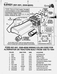 3930 ford tractor parts diagram wiring diagrams value 3930 ford tractor parts diagram wiring diagram meta 3930 ford tractor parts diagram