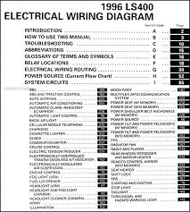 1996 lexus ls 400 wiring diagram manual original 1996 lexus ls 400 wiring diagram manual original table of contents