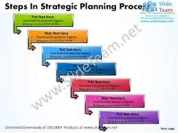 Business Power Point Templates Steps Strategic Planning Process