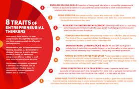 Entrepreneurial Thinking Traits Are Entrepreneurs Born Or Made
