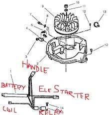 bad boy mower parts related keywords suggestions bad boy mower mojack pro pro mower lifter as well bad boy mower parts belt diagram