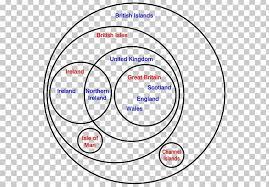 British Isles Venn Diagram British Isles England British Islands Geography Venn Diagram