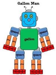 Gallon Man Math Games For Kids Homeschool Math Math