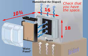 aire 700 power flow thru humidifier 18gpd see installation instructions aire 700 humidifier return duct mounting location 16 x 18 x 10 3 4