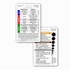 Pediatric Glasgow Coma Scale Chart Details About Glasgow Coma Scale Gcs Vertical Badge Id Card Pocket Reference Nurse Medic Rn