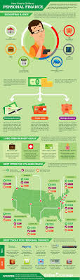 college grad budget personal finance tips for new graduates infographic