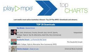 Australian Country Radio Charts About Gav Brown Gav Brown