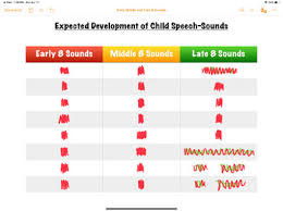 Early Middle And Late 8 Sounds Handout