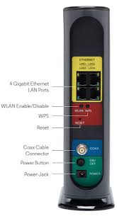 motorola mg7550 16x4 686 mbps docsis 3 0 cable modem ac1900 cable modem router back diagram motorola