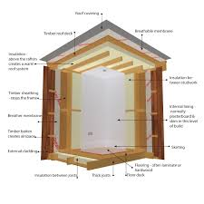 build garden office. timber frame garden office constructions come in different qualities this build up is like that a