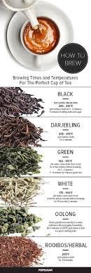 152 best Tea Time images on Pinterest