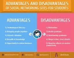 Essay on utilizing social media for business development