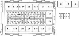 iveco daily (1989 2000) fuse box diagram auto genius iveco daily fuse box diagram iveco daily (1989 2000) fuse box diagram