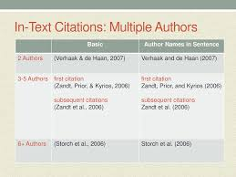 Apa 6th Citation Multiple Authors In Text Citation Apa Format