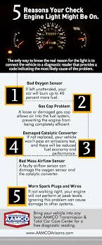 Reasons Why The Check Engine Light Would Come On 5 Reasons Your Check Engine Light Is On Ktar Com