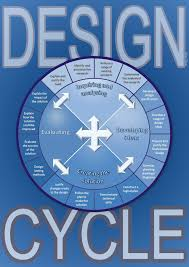 Inquiring And Analyzing Design Cycle Myp Design Cycle Graphic Revamped By Eric Olive