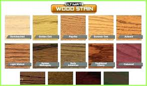 Lowes Stain Color Chart Lowes Wood Stain Colors Nomadhq Co