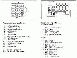 96 galant fuse diagram wiring schematics diagram mitsubishi galant vr4 wiring diagram wiring diagram 99 galant white 96 galant fuse diagram