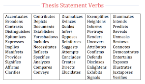 thesis statement lessons teach