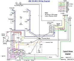 lowe boat wiring diagrams example electrical wiring diagram \u2022 crestliner wiring diagram bentley pontoon boat wiring diagram new lowe brilliant 9 bjzhjy net rh bjzhjy net lowe pontoon boat wiring diagram crestliner boat wiring diagrams