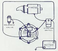powermate regulator wiring diagram wiring diagram and schematic prestolite 8rg2112 alternator wiring diagram powermate formerly coleman pm0116000 01 parts diagrams