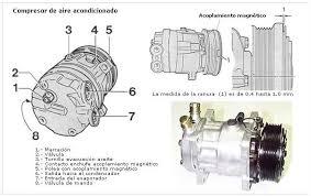 compresor de aire acondicionado. compresor de aire acondicionado 6