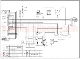 tao tao 125 atv wiring diagram gooddy org tao tao 110 atv wiring harness at Tao Tao 250cc Wiring Diagram