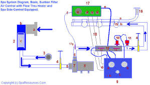 wiring diagram for hot springs spa wiring diagram and hernes simple hot tub wiring diagrams nilza