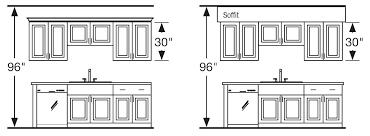 kitchen cabinet layout ideas kitchen cabinet layout plans gorgeous design kitchen cabinets layout ideas in cabinet kitchen cabinet layout