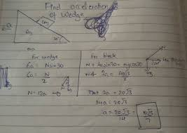 need help physics tutorials in introductory physics homework  homework and exercises need help a wedge problem physics enter image description here