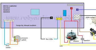 wiring diagram mesin cuci samsung wiring image bintang service kerusakan pada mesin cuci samsung diamond drum on wiring diagram mesin cuci samsung