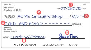 How To Fill A Check Under Fontanacountryinn Com