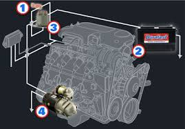 GMC Sonoma Questions   no power to fuel pump   CarGurus besides how to replace a starter on 1995 gmc 1500 likewise 1988 95 GM Truck Ignition Systems   YouTube as well 1998 gmc jimmy ignition wiring diagram additionally  likewise 95 K2500 Suburban no start issue   Ask the GM Technician   GM moreover 1996 Chevrolet S10 Blazer Starter Replacement   YouTube further Repair Guides   Wiring Diagrams   Wiring Diagrams   AutoZone furthermore  additionally Chevy 1989 c1500   Truck Forums furthermore SOLVED  I need help on getting my spark plug wireing to my   Fixya. on 94 gmc 1500 starter diagram