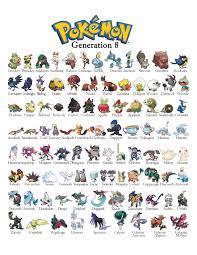 Pokemon Gen 8 - Generation 8 Chart - Album on Imgur